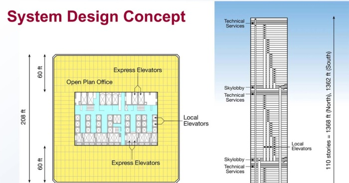 World_Trade_Center_Building_Design_with_Floor_and_Elevator_Arrangment.jpg